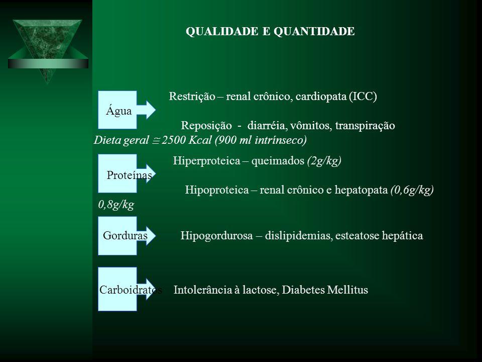 QUALIDADE E QUANTIDADE Restrição – renal crônico, cardiopata (ICC) Água Reposição - diarréia, vômitos, transpiração Dieta geral 2500 Kcal (900 ml intrínseco) Hiperproteica – queimados (2g/kg) Proteínas Hipoproteica – renal crônico e hepatopata (0,6g/kg) 0,8g/kg Gorduras Hipogordurosa – dislipidemias, esteatose hepática Carboidratos Intolerância à lactose, Diabetes Mellitus