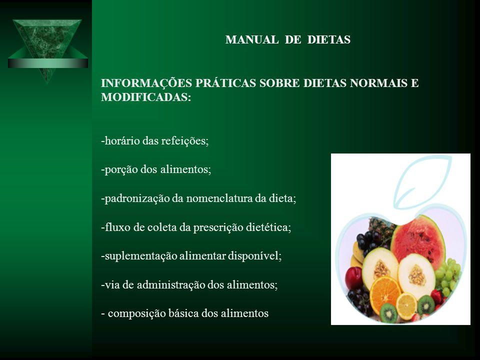 MANUAL DE DIETAS INFORMAÇÕES PRÁTICAS SOBRE DIETAS NORMAIS E MODIFICADAS: -horário das refeições; -porção dos alimentos; -padronização da nomenclatura da dieta; -fluxo de coleta da prescrição dietética; -suplementação alimentar disponível; -via de administração dos alimentos; - composição básica dos alimentos