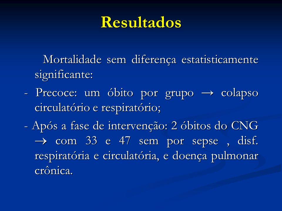 Resultados Mortalidade sem diferença estatisticamente significante: Mortalidade sem diferença estatisticamente significante: - Precoce: um óbito por g