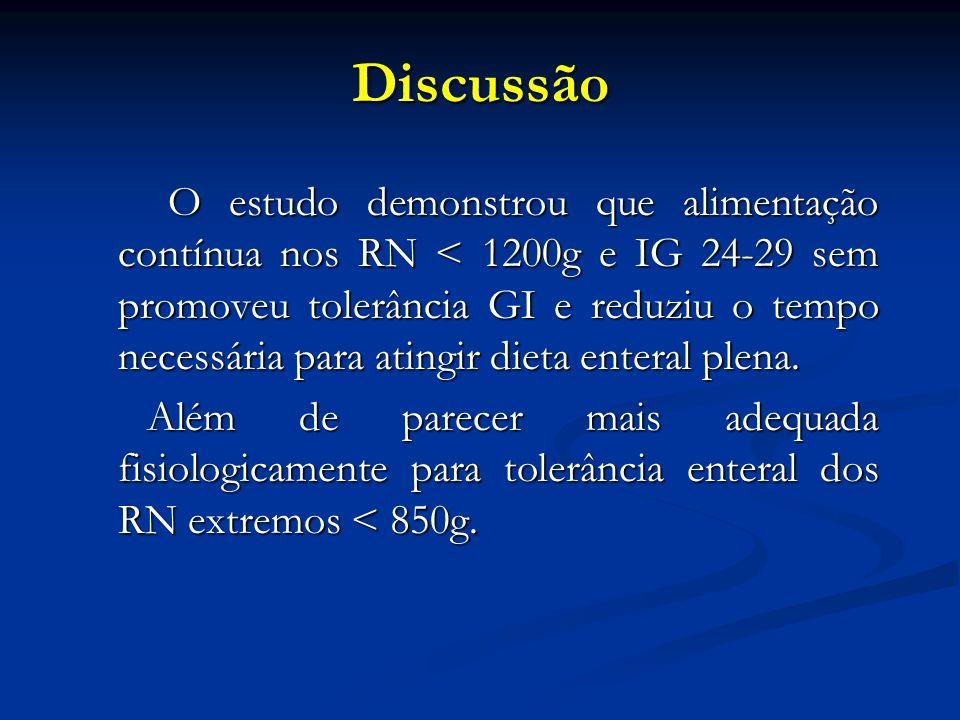 Discussão O estudo demonstrou que alimentação contínua nos RN < 1200g e IG 24-29 sem promoveu tolerância GI e reduziu o tempo necessária para atingir dieta enteral plena.