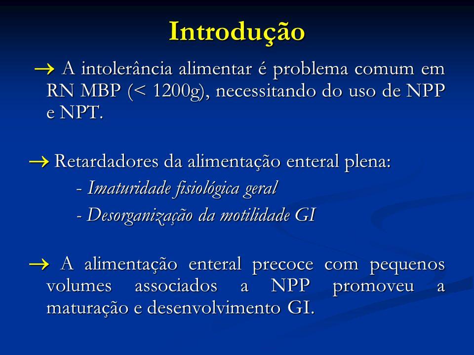 Introdução A intolerância alimentar é problema comum em RN MBP (< 1200g), necessitando do uso de NPP e NPT. A intolerância alimentar é problema comum