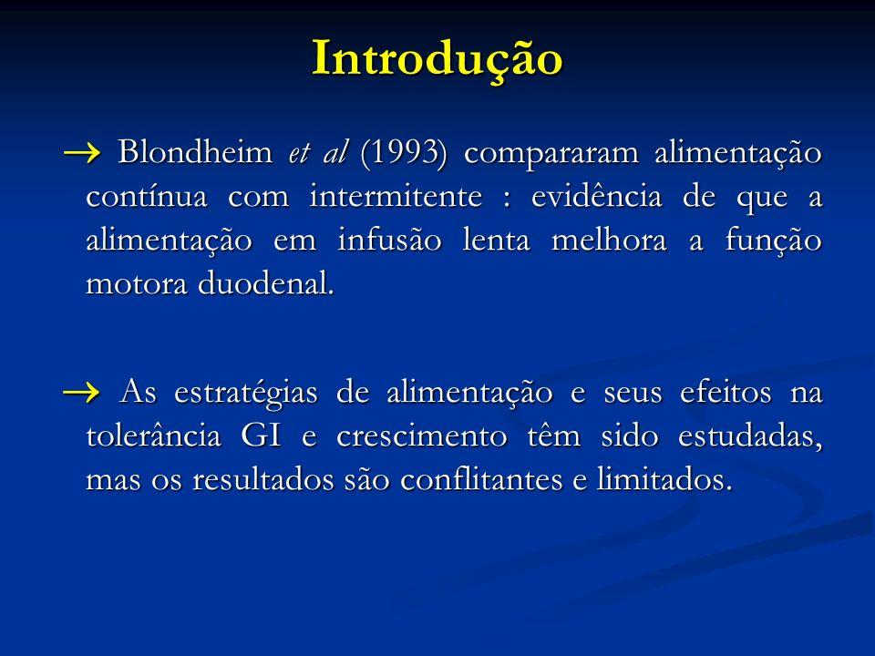 Blondheim et al (1993) compararam alimentação contínua com intermitente : evidência de que a alimentação em infusão lenta melhora a função motora duodenal.