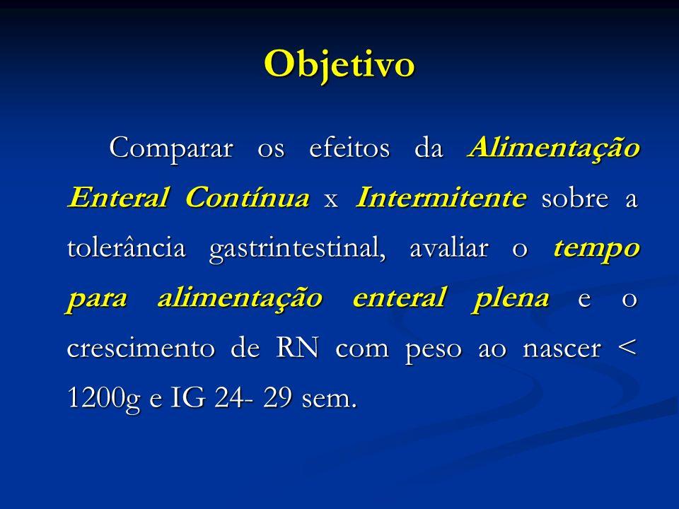 Objetivo Comparar os efeitos da Alimentação Enteral Contínua x Intermitente sobre a tolerância gastrintestinal, avaliar o tempo para alimentação enteral plena e o crescimento de RN com peso ao nascer < 1200g e IG 24- 29 sem.