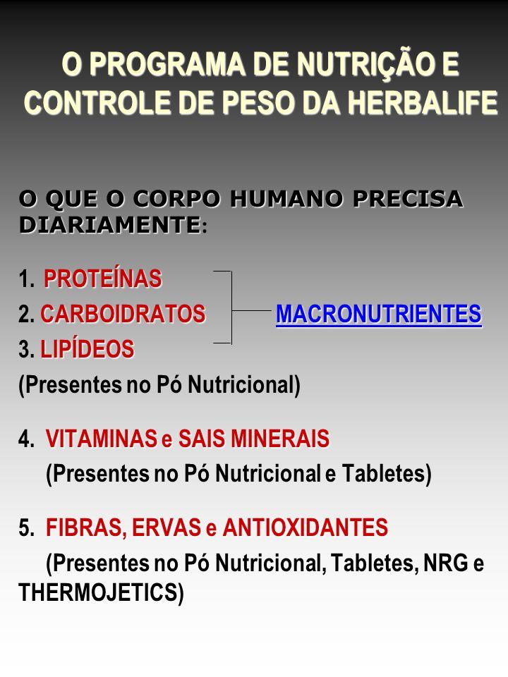 O PROGRAMA DE NUTRIÇÃO E CONTROLE DE PESO DA HERBALIFE O QUE O CORPO HUMANO PRECISA DIARIAMENTE O QUE O CORPO HUMANO PRECISA DIARIAMENTE : PROTEÍNAS 1.