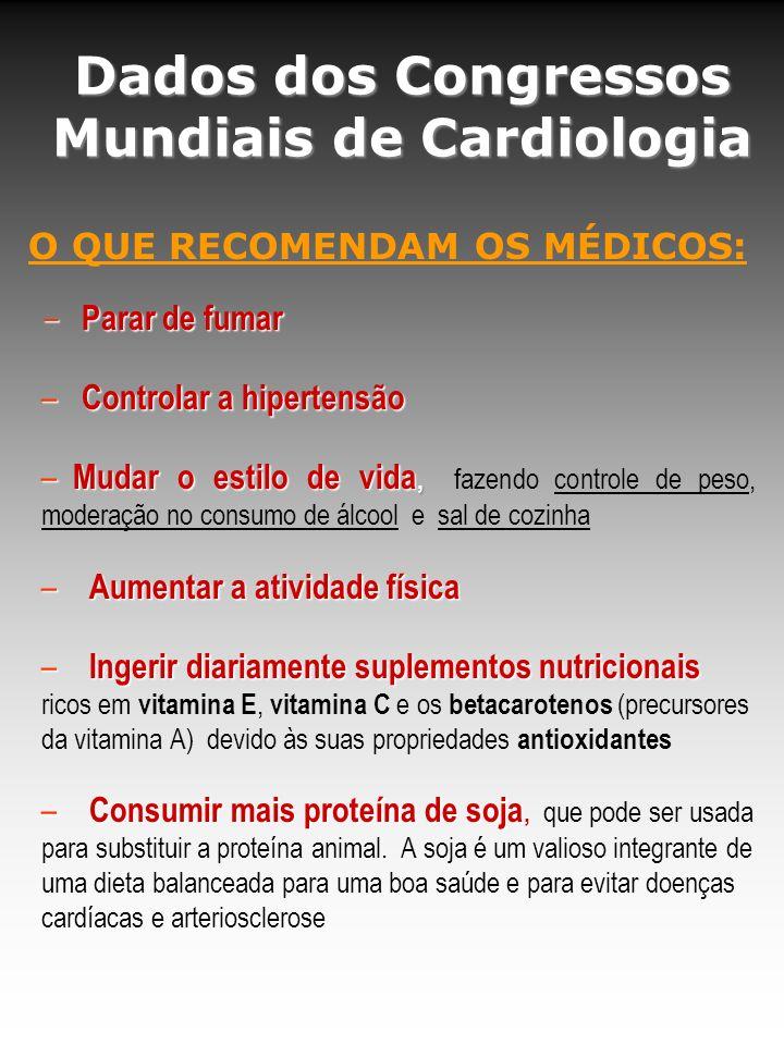 Dados dos Congressos Mundiais de Cardiologia O QUE RECOMENDAM OS MÉDICOS: – Parar de fumar – Controlar a hipertensão – Mudar o estilo de vida, – Mudar