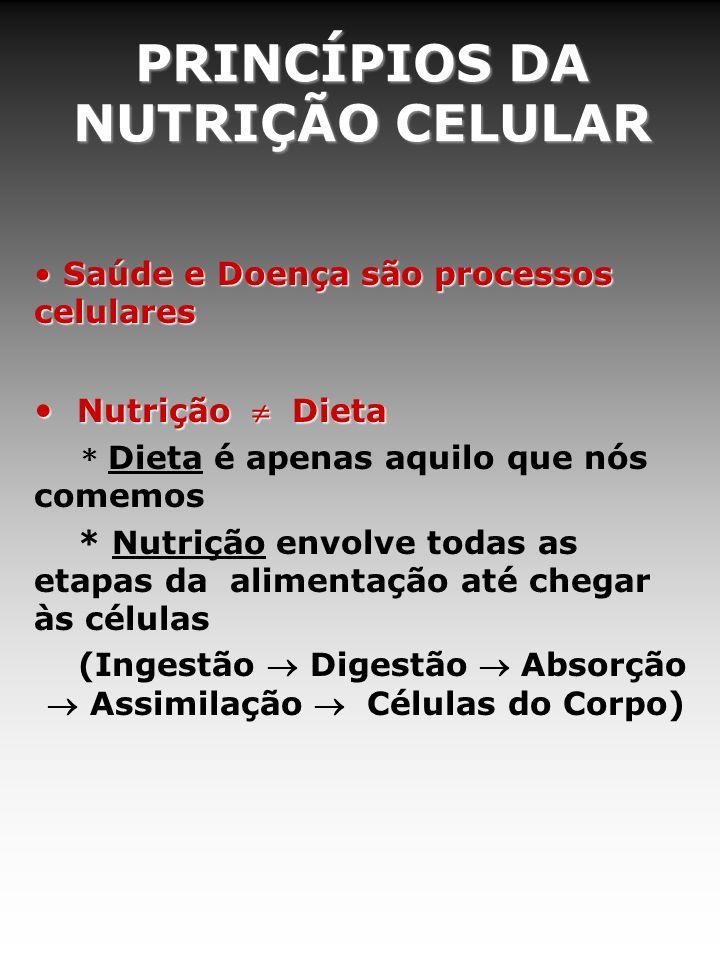 PRINCÍPIOS DA NUTRIÇÃO CELULAR Saúde e Doença são processos celulares Saúde e Doença são processos celulares Nutrição Dieta Nutrição Dieta * Dieta é a