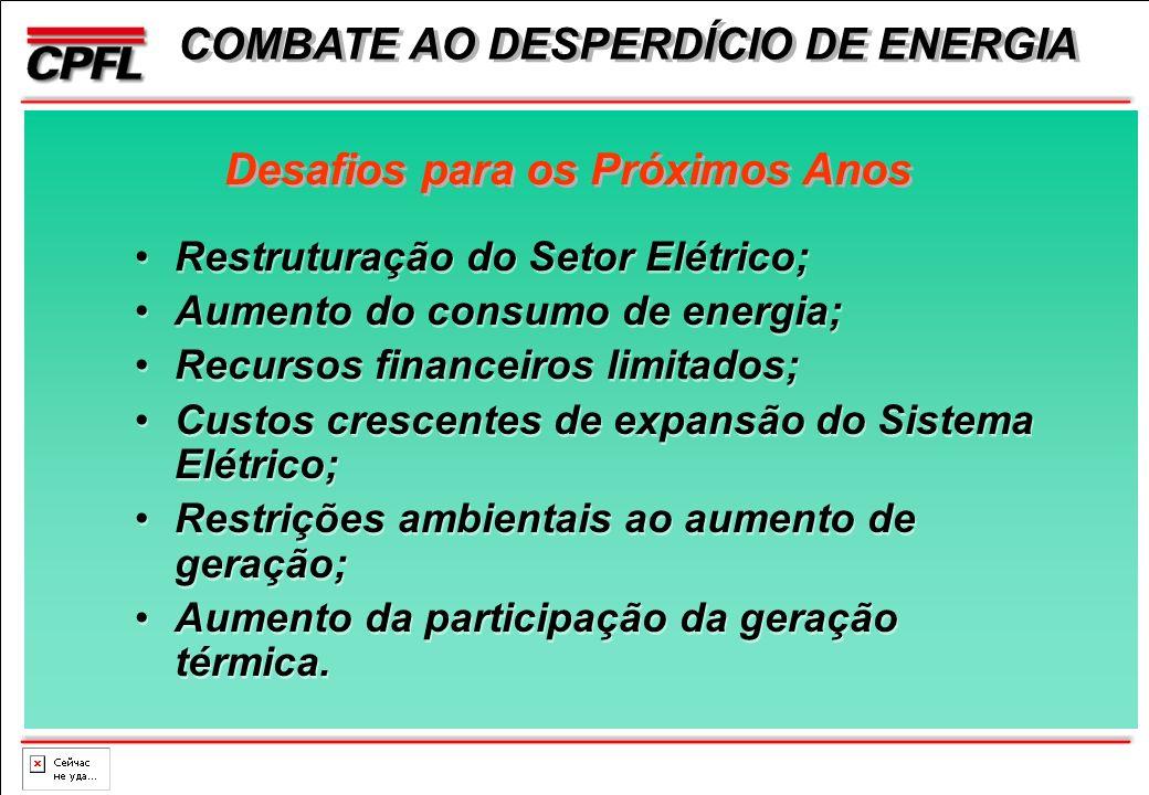 Desafios para os Próximos Anos Restruturação do Setor Elétrico; Aumento do consumo de energia; Recursos financeiros limitados; Custos crescentes de expansão do Sistema Elétrico; Restrições ambientais ao aumento de geração; Aumento da participação da geração térmica.