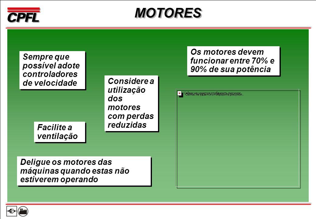 MOTORES Os motores devem funcionar entre 70% e 90% de sua potência Deligue os motores das máquinas quando estas não estiverem operando Considere a utilização dos motores com perdas reduzidas Sempre que possível adote controladores de velocidade Facilite a ventilação