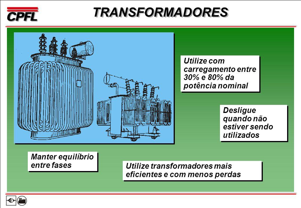 TRANSFORMADORES Utilize com carregamento entre 30% e 80% da potência nominal Utilize transformadores mais eficientes e com menos perdas Manter equilíbrio entre fases Desligue quando não estiver sendo utilizados