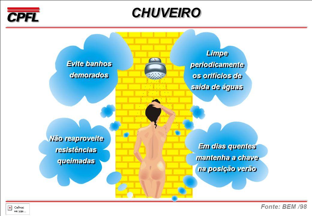 Fonte: BEM /98 CHUVEIRO Evite banhos demorados Não reaproveite resistências queimadas Limpe periodicamente os orifícios de saída de águas Em dias quentes mantenha a chave na posição verão