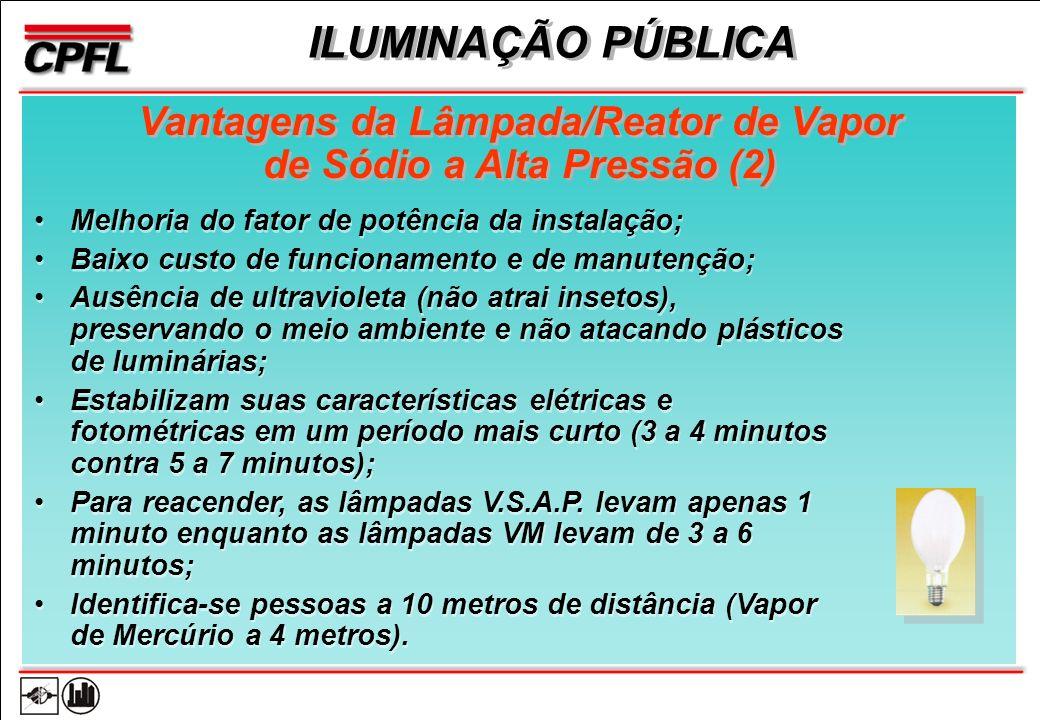 ILUMINAÇÃO PÚBLICA Vantagens da Lâmpada/Reator de Vapor de Sódio a Alta Pressão (2) Melhoria do fator de potência da instalação; Baixo custo de funcionamento e de manutenção; Ausência de ultravioleta (não atrai insetos), preservando o meio ambiente e não atacando plásticos de luminárias; Estabilizam suas características elétricas e fotométricas em um período mais curto (3 a 4 minutos contra 5 a 7 minutos); Para reacender, as lâmpadas V.S.A.P.