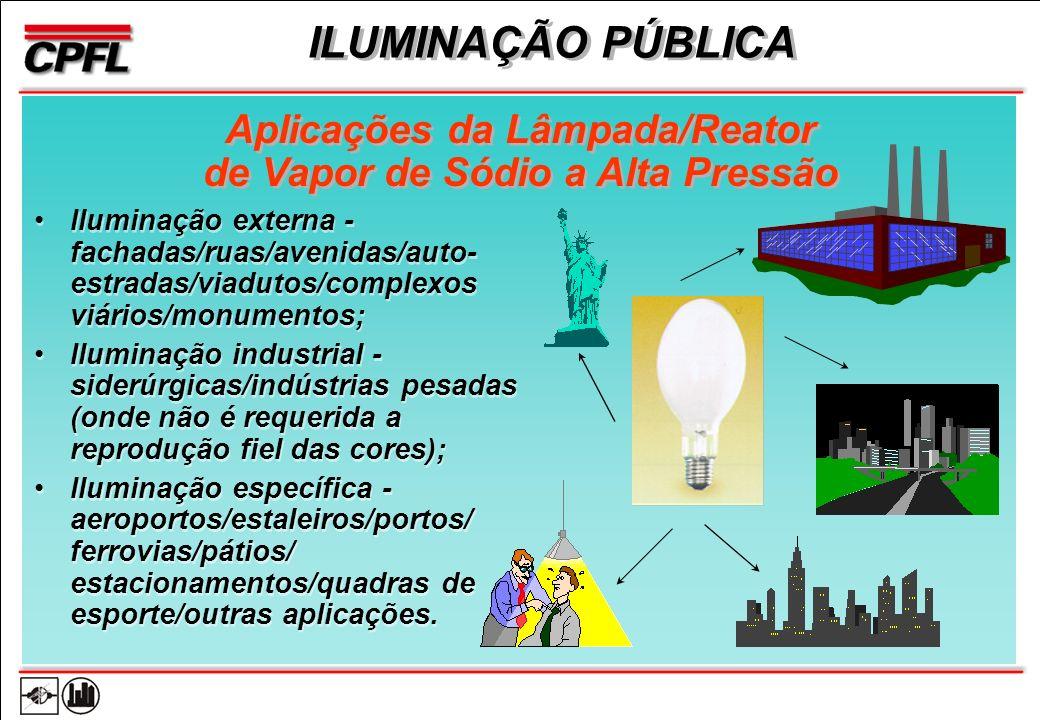 ILUMINAÇÃO PÚBLICA Aplicações da Lâmpada/Reator de Vapor de Sódio a Alta Pressão Iluminação externa - fachadas/ruas/avenidas/auto- estradas/viadutos/complexos viários/monumentos; Iluminação industrial - siderúrgicas/indústrias pesadas (onde não é requerida a reprodução fiel das cores); Iluminação específica - aeroportos/estaleiros/portos/ ferrovias/pátios/ estacionamentos/quadras de esporte/outras aplicações.
