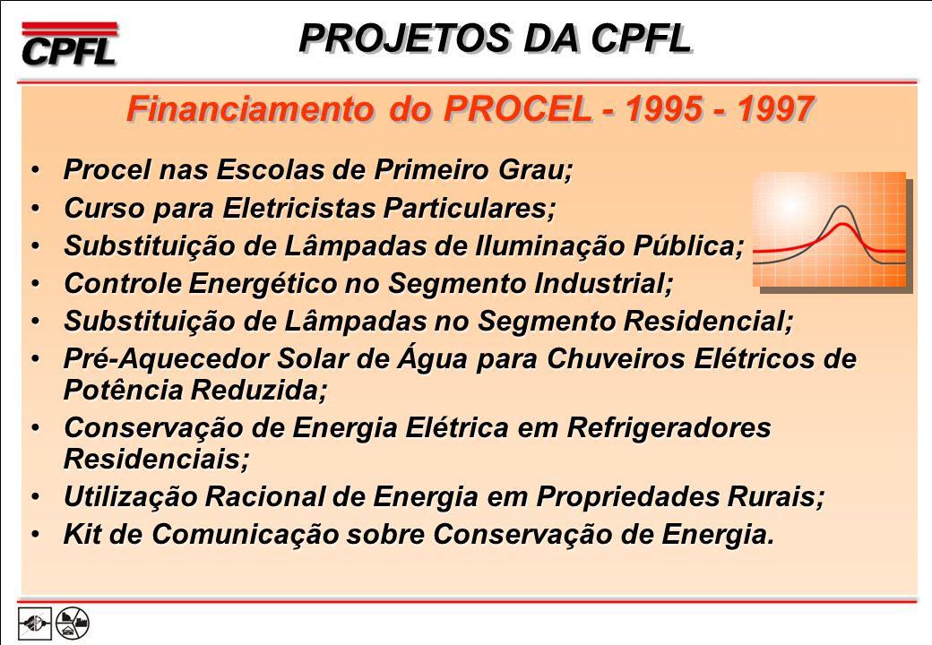 PROJETOS DA CPFL Financiamento do PROCEL - 1995 - 1997 Procel nas Escolas de Primeiro Grau; Curso para Eletricistas Particulares; Substituição de Lâmpadas de Iluminação Pública; Controle Energético no Segmento Industrial; Substituição de Lâmpadas no Segmento Residencial; Pré-Aquecedor Solar de Água para Chuveiros Elétricos de Potência Reduzida; Conservação de Energia Elétrica em Refrigeradores Residenciais; Utilização Racional de Energia em Propriedades Rurais; Kit de Comunicação sobre Conservação de Energia.