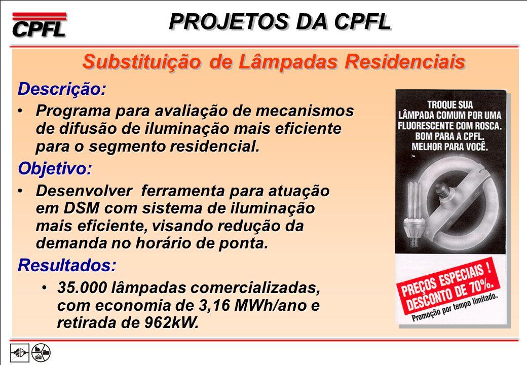 Descrição: Programa para avaliação de mecanismos de difusão de iluminação mais eficiente para o segmento residencial.