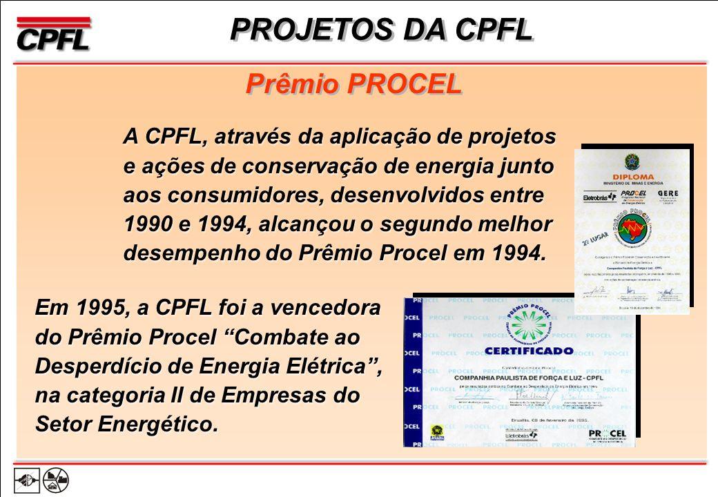PROJETOS DA CPFL A CPFL, através da aplicação de projetos e ações de conservação de energia junto aos consumidores, desenvolvidos entre 1990 e 1994, alcançou o segundo melhor desempenho do Prêmio Procel em 1994.