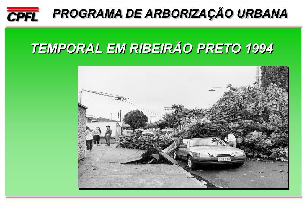 PROGRAMA DE ARBORIZAÇÃO URBANA TEMPORAL EM RIBEIRÃO PRETO 1994
