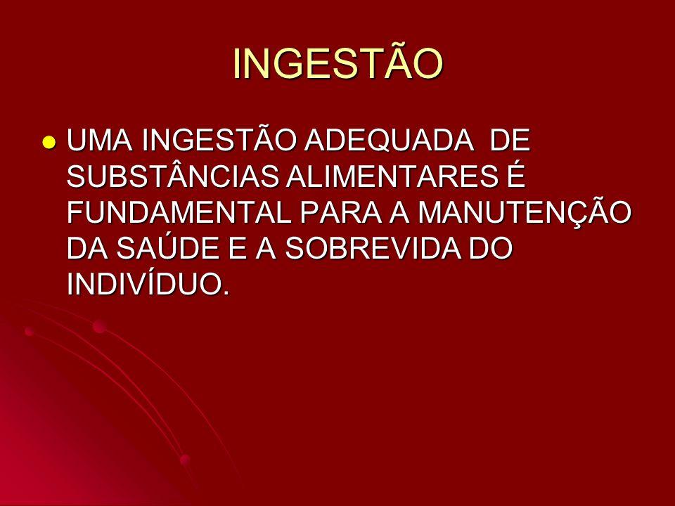 INGESTÃO UMA INGESTÃO ADEQUADA DE SUBSTÂNCIAS ALIMENTARES É FUNDAMENTAL PARA A MANUTENÇÃO DA SAÚDE E A SOBREVIDA DO INDIVÍDUO. UMA INGESTÃO ADEQUADA D