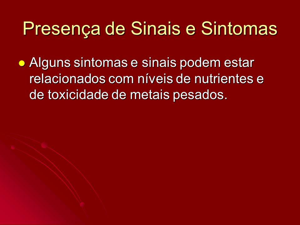 Presença de Sinais e Sintomas Alguns sintomas e sinais podem estar relacionados com níveis de nutrientes e de toxicidade de metais pesados. Alguns sin