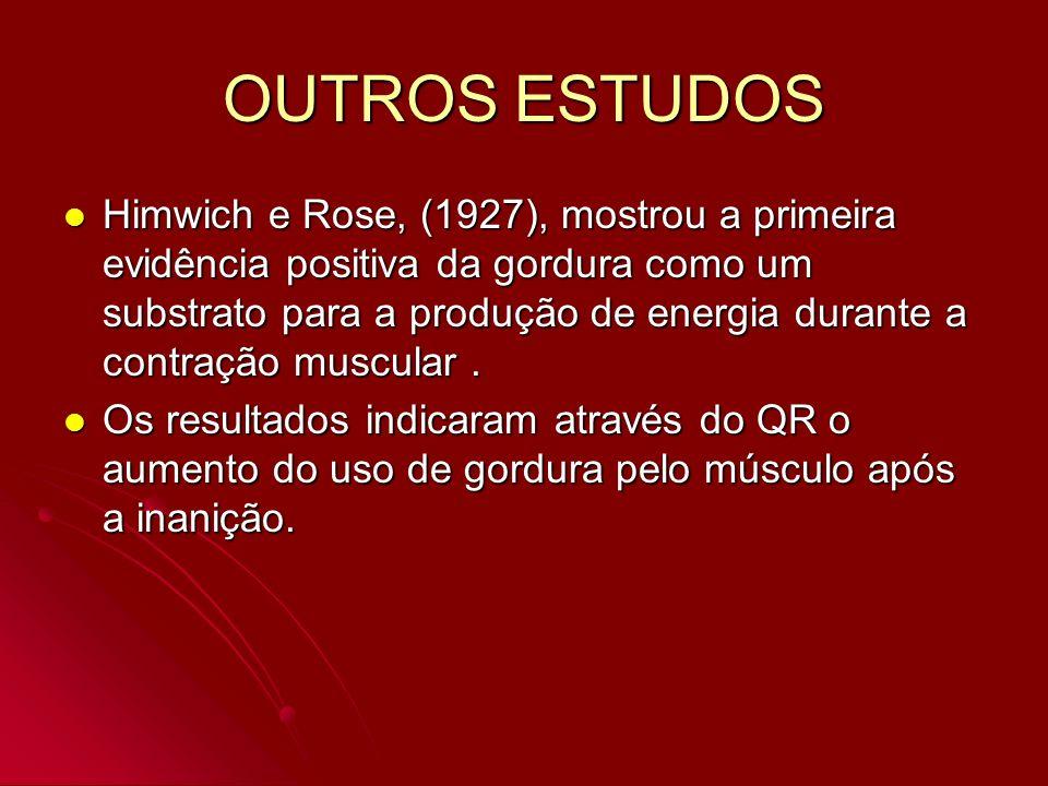 OUTROS ESTUDOS Himwich e Rose, (1927), mostrou a primeira evidência positiva da gordura como um substrato para a produção de energia durante a contraç