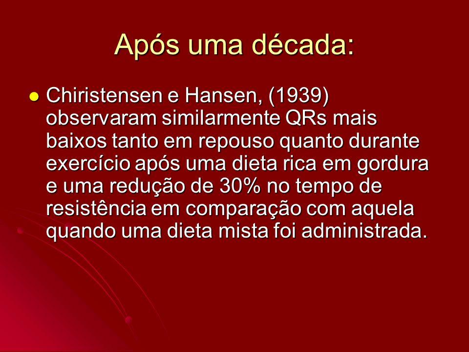 Após uma década: Chiristensen e Hansen, (1939) observaram similarmente QRs mais baixos tanto em repouso quanto durante exercício após uma dieta rica e
