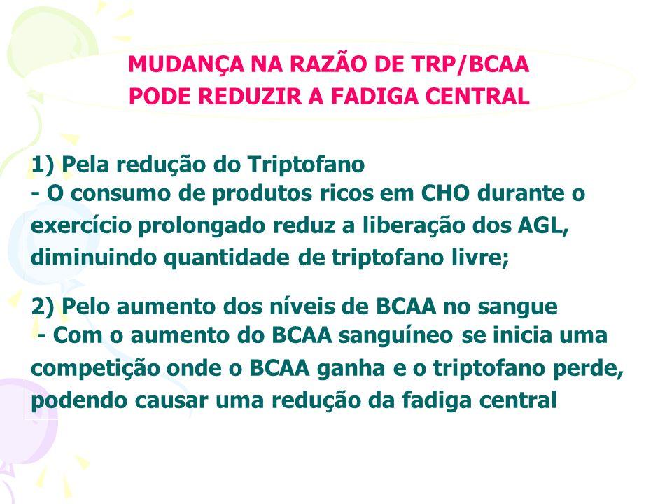 1) Pela redução do Triptofano - O consumo de produtos ricos em CHO durante o exercício prolongado reduz a liberação dos AGL, diminuindo quantidade de
