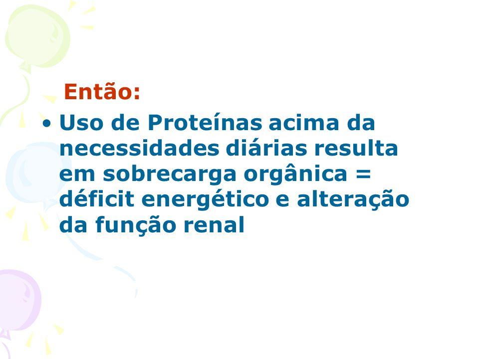 Então: Uso de Proteínas acima da necessidades diárias resulta em sobrecarga orgânica = déficit energético e alteração da função renal