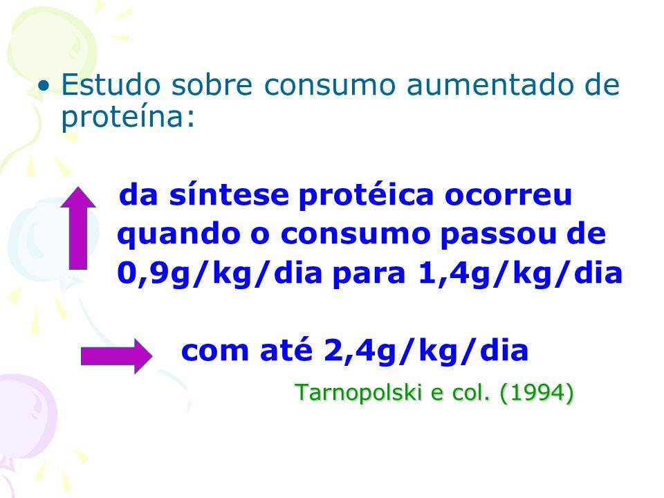 Estudo sobre consumo aumentado de proteína: da síntese protéica ocorreu quando o consumo passou de 0,9g/kg/dia para 1,4g/kg/dia com até 2,4g/kg/dia Ta