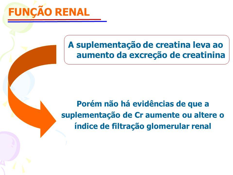 FUNÇÃO RENAL A suplementação de creatina leva ao aumento da excreção de creatinina Porém não há evidências de que a suplementação de Cr aumente ou alt