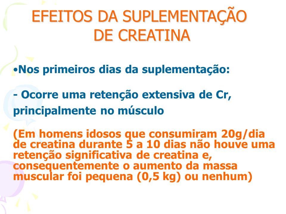 Nos primeiros dias da suplementação: - Ocorre uma retenção extensiva de Cr, principalmente no músculo (Em homens idosos que consumiram 20g/dia de crea