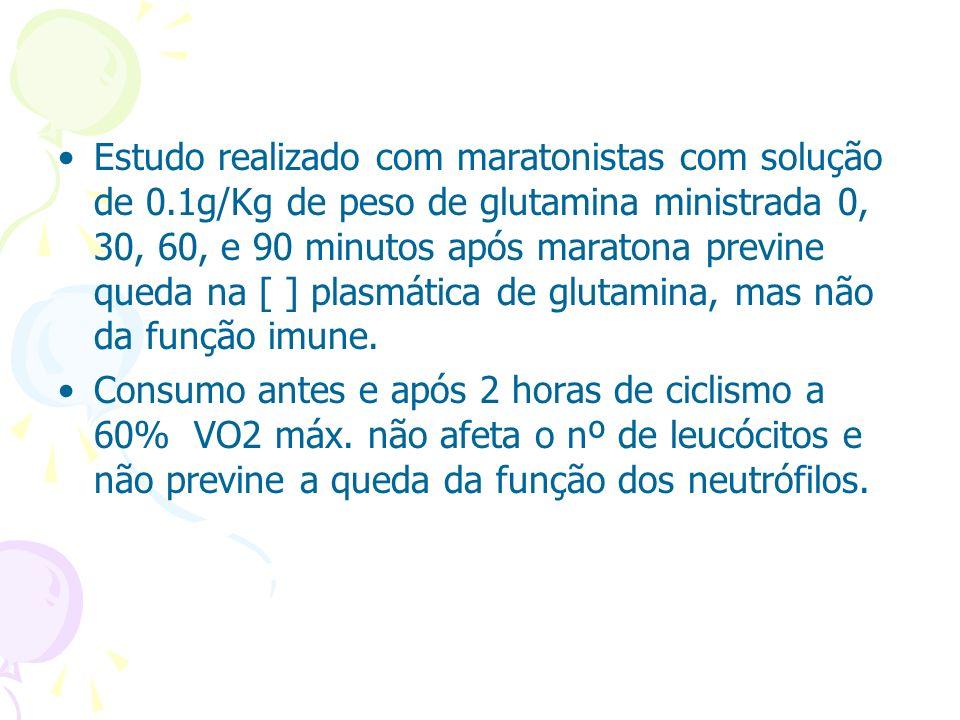 Estudo realizado com maratonistas com solução de 0.1g/Kg de peso de glutamina ministrada 0, 30, 60, e 90 minutos após maratona previne queda na [ ] pl