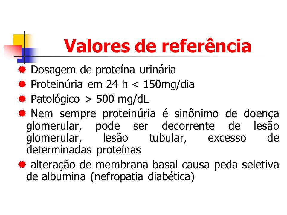 Valores de referência Dosagem de proteína urinária Proteinúria em 24 h < 150mg/dia Patológico > 500 mg/dL Nem sempre proteinúria é sinônimo de doença