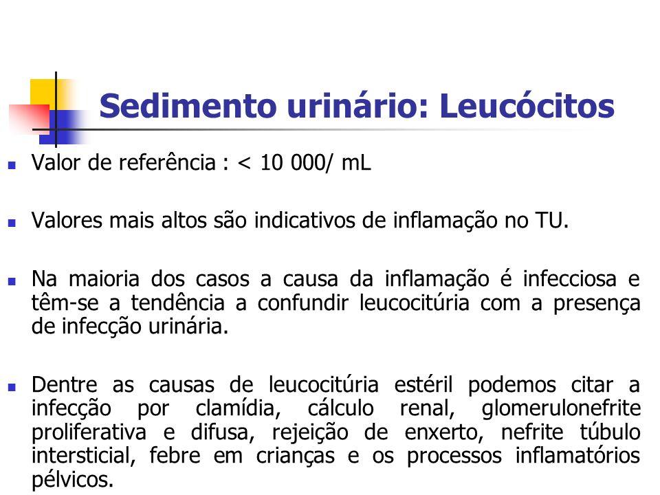Sedimento urinário: Leucócitos Valor de referência : < 10 000/ mL Valores mais altos são indicativos de inflamação no TU. Na maioria dos casos a causa