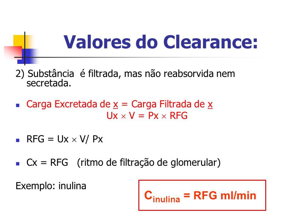 Valores do Clearance: 2) Substância é filtrada, mas não reabsorvida nem secretada. Carga Excretada de x = Carga Filtrada de x Ux V = Px RFG RFG = Ux V