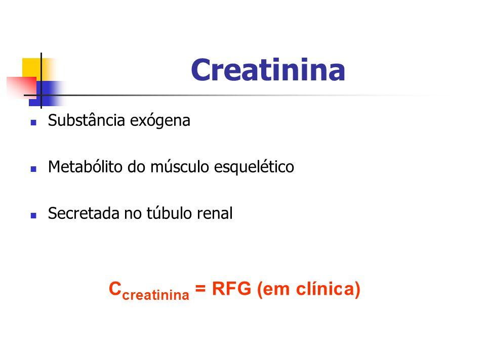 C creatinina = RFG (em clínica) Creatinina Substância exógena Metabólito do músculo esquelético Secretada no túbulo renal
