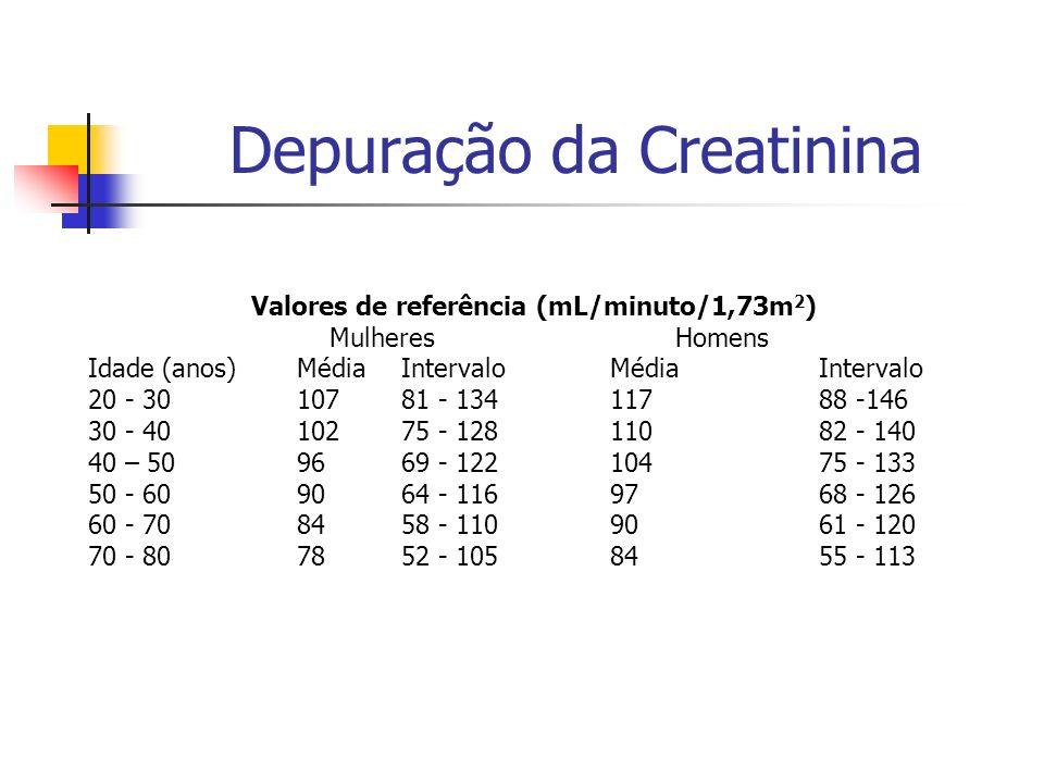Valores de referência (mL/minuto/1,73m 2 ) Mulheres Homens Idade (anos) Média Intervalo Média Intervalo 20 - 30 107 81 - 134 117 88 -146 30 - 40 102 7