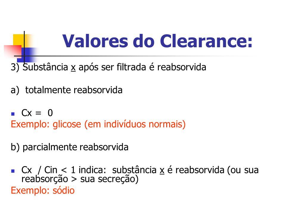 Valores do Clearance: 3) Substância x após ser filtrada é reabsorvida a) totalmente reabsorvida Cx = 0 Exemplo: glicose (em indivíduos normais) b) parcialmente reabsorvida Cx / Cin sua secreção) Exemplo: sódio