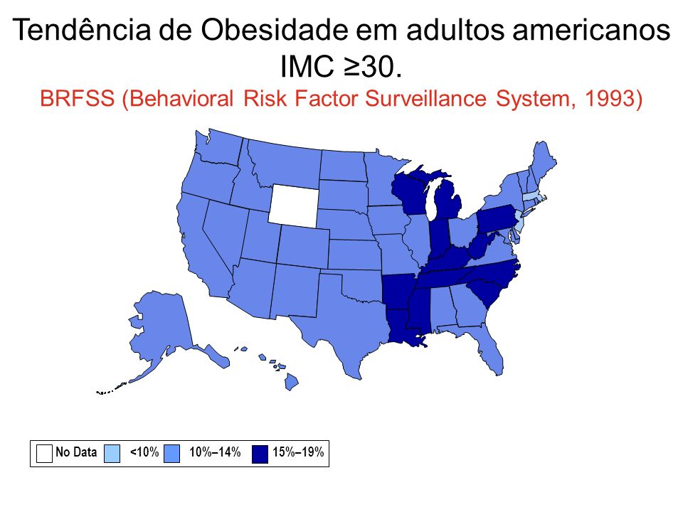 Tendência de Obesidade em adultos americanos IMC 30. BRFSS (Behavioral Risk Factor Surveillance System, 1993) No Data <10% 10%–14% 15%–19%