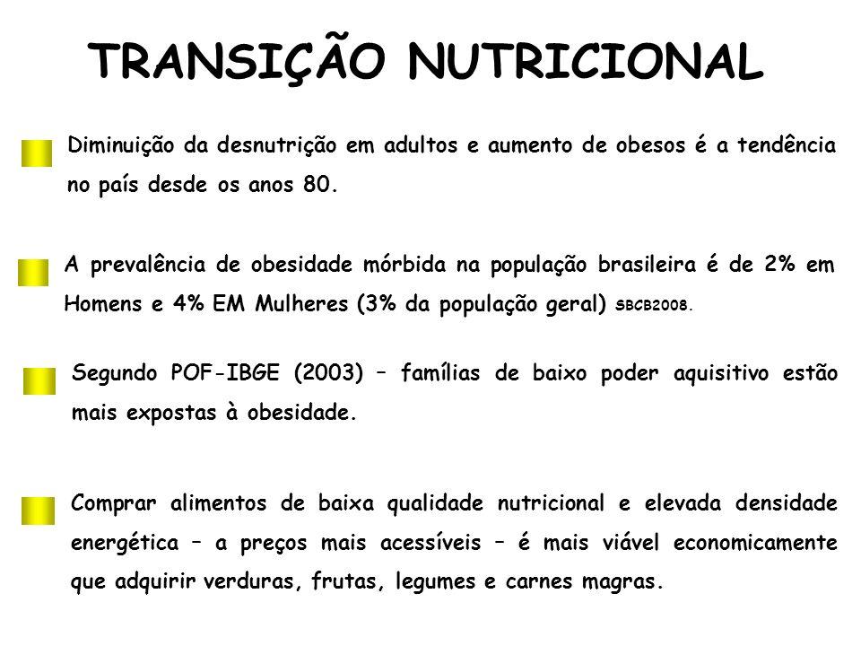 Diminuição da desnutrição em adultos e aumento de obesos é a tendência no país desde os anos 80. A prevalência de obesidade mórbida na população brasi