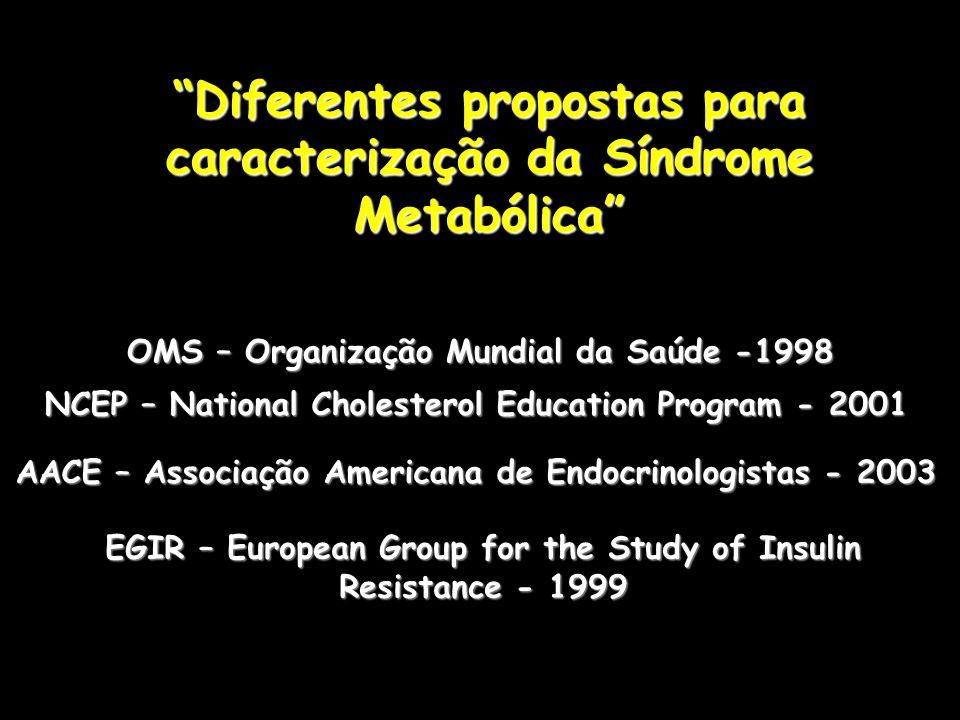 Diferentes propostas para caracterização da Síndrome Metabólica OMS – Organização Mundial da Saúde -1998 NCEP – National Cholesterol Education Program