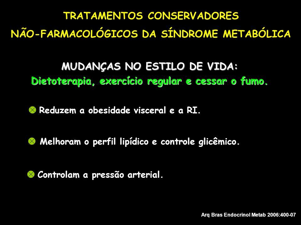 TRATAMENTOS CONSERVADORES NÃO-FARMACOLÓGICOS DA SÍNDROME METABÓLICA Reduzem a obesidade visceral e a RI. MUDANÇAS NO ESTILO DE VIDA: Dietoterapia, exe