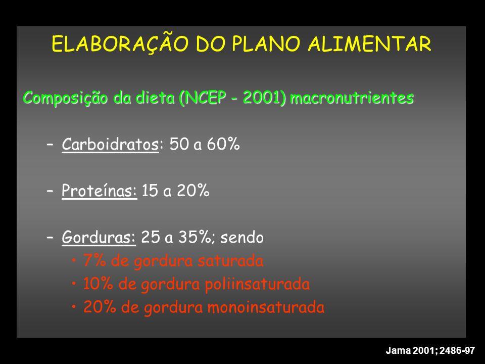 ELABORAÇÃO DO PLANO ALIMENTAR Composição da dieta (NCEP - 2001) macronutrientes –Carboidratos: –Carboidratos: 50 a 60% –Proteínas: –Proteínas: 15 a 20