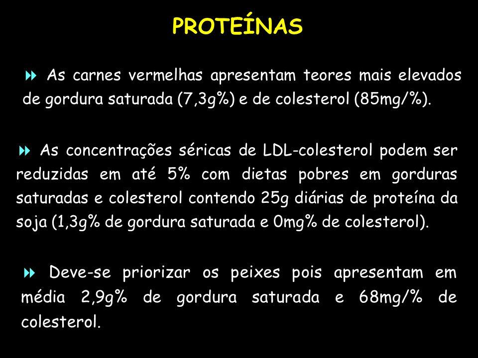 PROTEÍNAS As carnes vermelhas apresentam teores mais elevados de gordura saturada (7,3g%) e de colesterol (85mg/%). Deve-se priorizar os peixes pois a