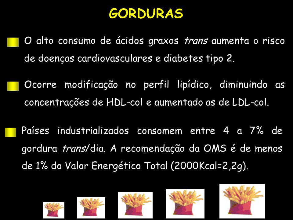 GORDURAS O alto consumo de ácidos graxos trans aumenta o risco de doenças cardiovasculares e diabetes tipo 2. Ocorre modificação no perfil lipídico, d
