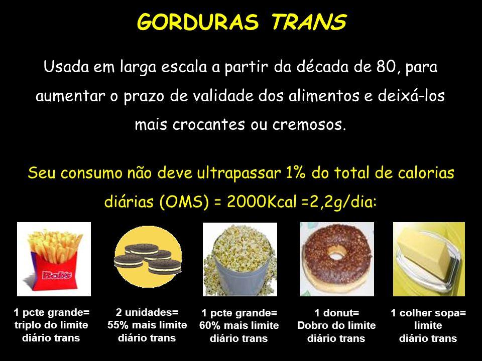 GORDURAS TRANS Usada em larga escala a partir da década de 80, para aumentar o prazo de validade dos alimentos e deixá-los mais crocantes ou cremosos.