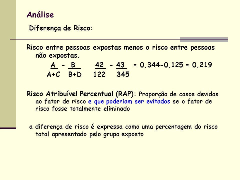 Análise Risco entre pessoas expostas menos o risco entre pessoas não expostas.