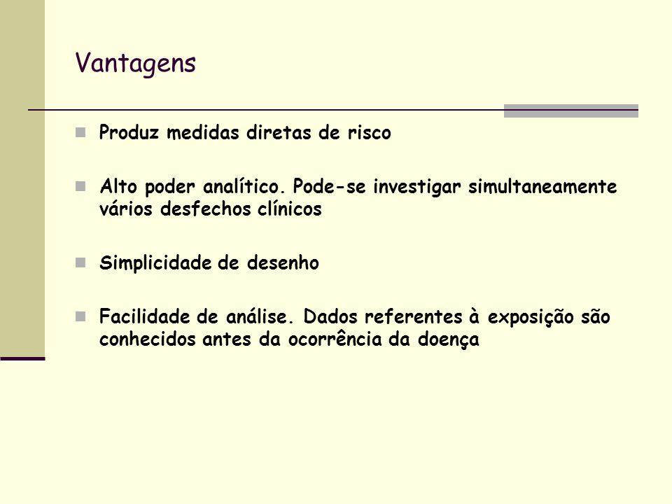 Vantagens Produz medidas diretas de risco Alto poder analítico.