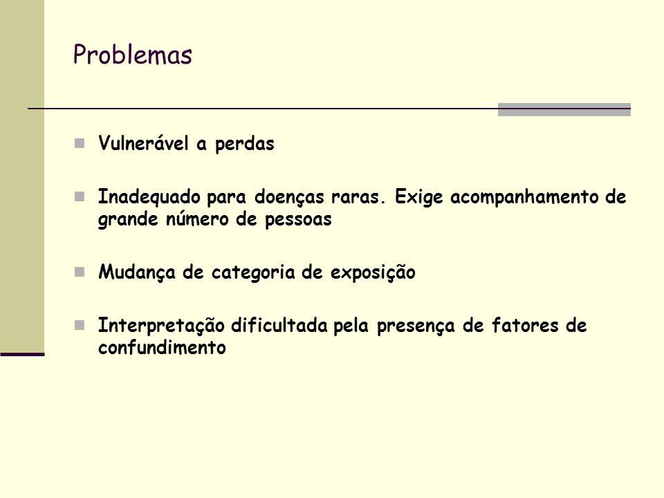Problemas Vulnerável a perdas Inadequado para doenças raras.