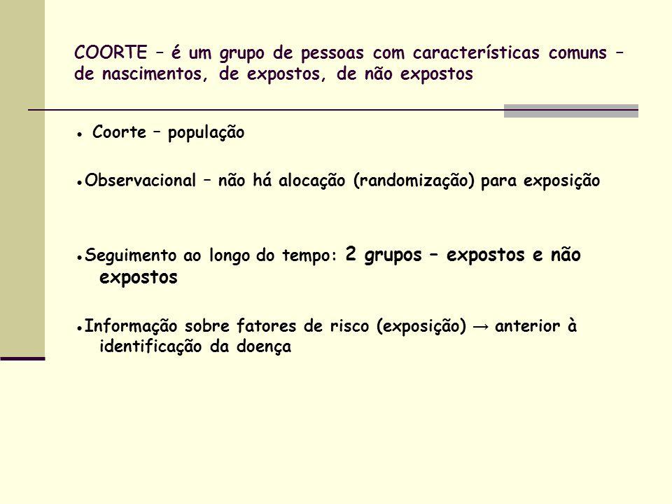 Características parte da causa para o efeito medir a incidência do efeito em expostos e não expostos.