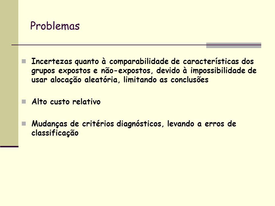 Problemas Incertezas quanto à comparabilidade de características dos grupos expostos e não-expostos, devido à impossibilidade de usar alocação aleatória, limitando as conclusões Alto custo relativo Mudanças de critérios diagnósticos, levando a erros de classificação