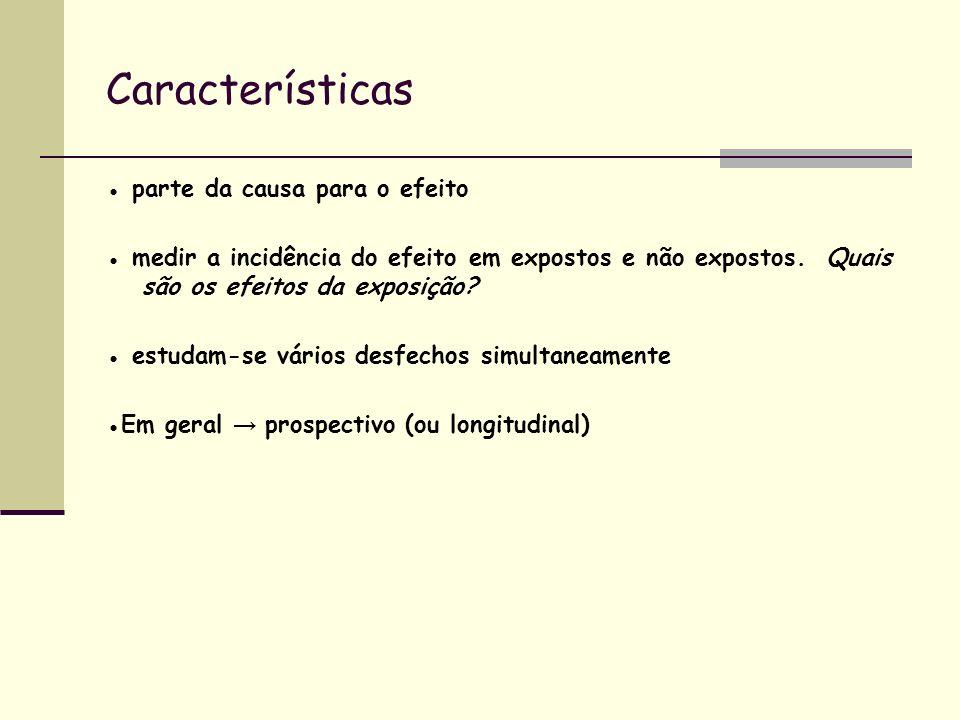 Características não aleatório possibilidade dos grupos serem diferentes segundo várias características.
